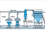 Hệ thống lọc bụi công nghiệp của cơ khí tân tiến